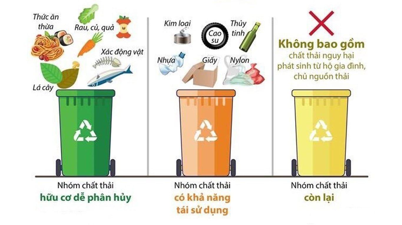 Phân loại và xử lý rác thải tại Nhật Bản
